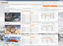 Download 3DMark Basic Edition Latest Version